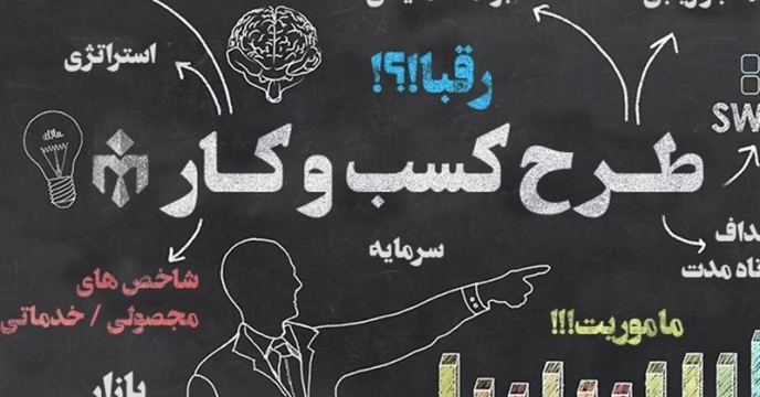 آشنایی با طرح های توجیهی کسب و کار (جلد 2)