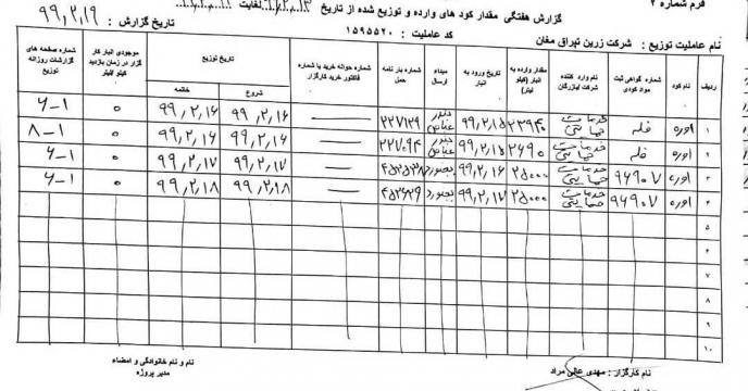 فرم شماره 2 گزارش هفتگی کارگزاران