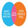 محبوبترین برندها نیازهای احساسی مشتریان را میشناسند