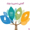 چارچوبهای مدیریت چابک در سازمان